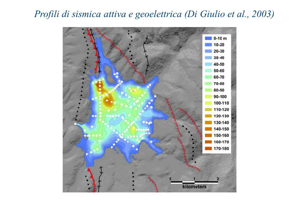 Per riassumere Siamo sempre in grado di comprendere con questo dettaglio la risposta sismica locale.