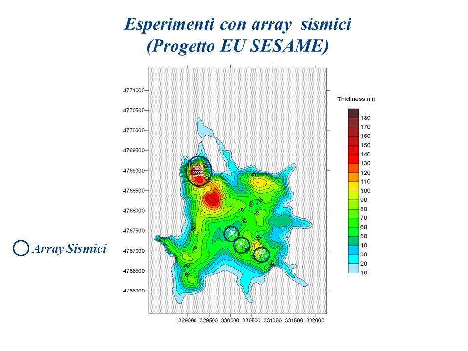 Vs (m/s) Frequency (Hz) Depth (m) Slowness (s/m) Misfit scale Inversione curve di dispersione (Progetto EU SESAME)