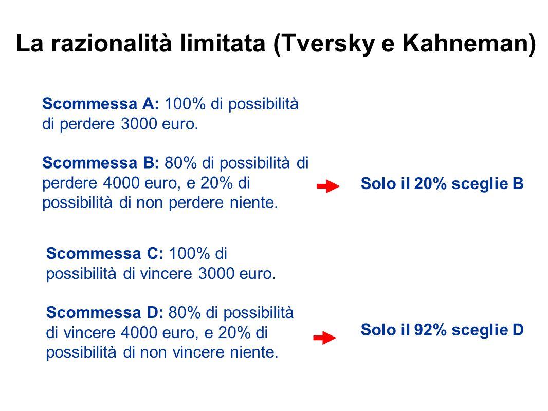 La razionalità limitata (Tversky e Kahneman) Scommessa A: 100% di possibilità di perdere 3000 euro.