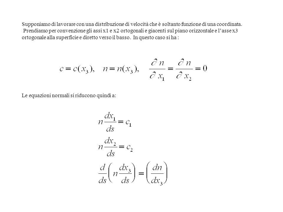 Supponiamo di lavorare con una distribuzione di velocità che è soltanto funzione di una coordinata. Prendiamo per convenzione gli assi x1 e x2 ortogon