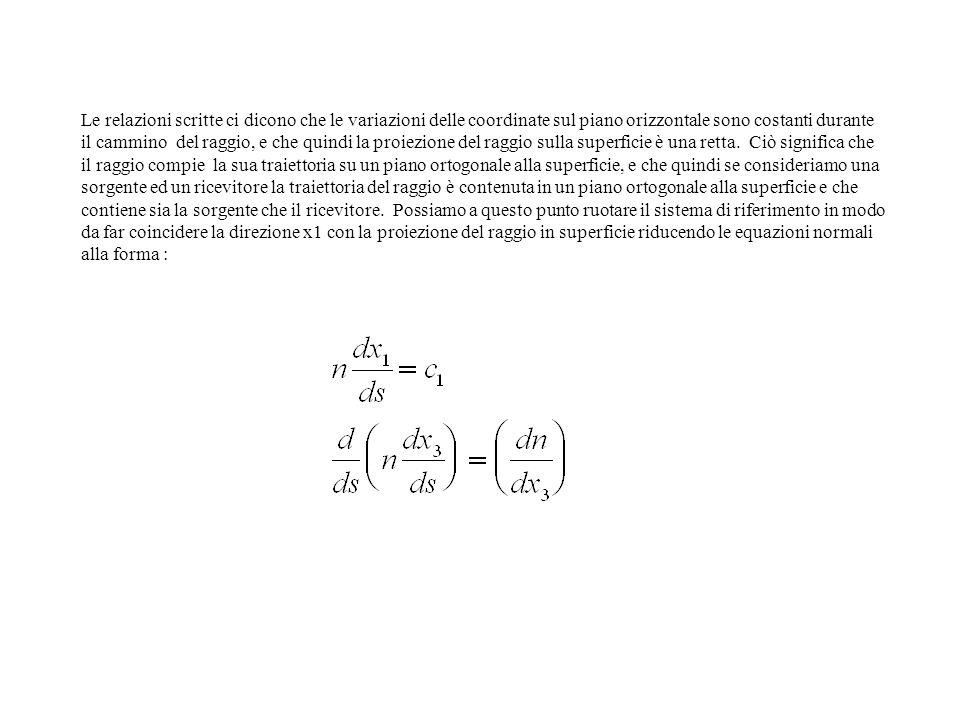 Le relazioni scritte ci dicono che le variazioni delle coordinate sul piano orizzontale sono costanti durante il cammino del raggio, e che quindi la p