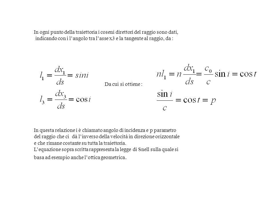 In ogni punto della traiettoria i coseni direttori del raggio sono dati, indicando con i langolo tra lasse x3 e la tangente al raggio, da : Da cui si