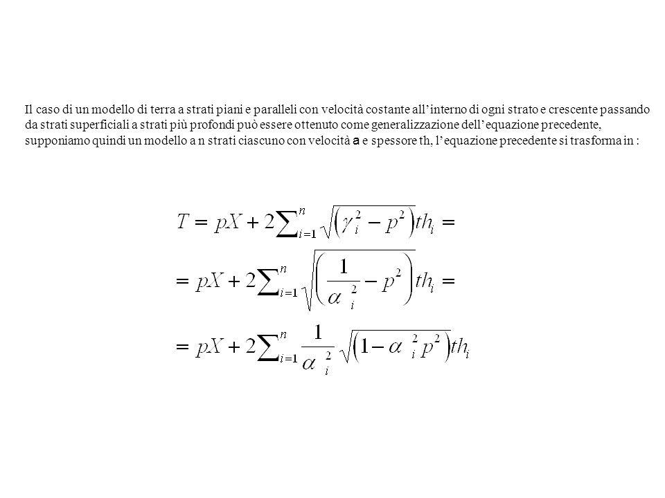 Il caso di un modello di terra a strati piani e paralleli con velocità costante allinterno di ogni strato e crescente passando da strati superficiali