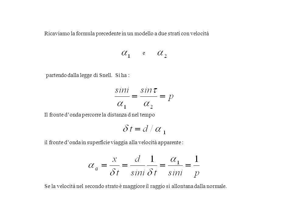 Ricaviamo la formula precedente in un modello a due strati con velocità e partendo dalla legge di Snell. Si ha : Il fronte donda percorre la distanza