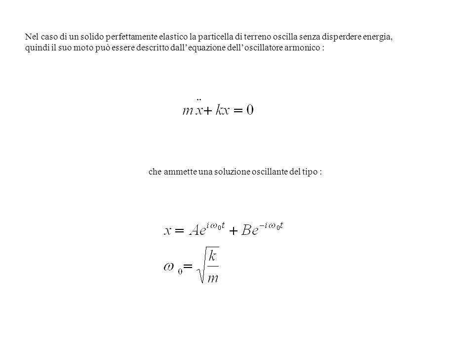 Nel caso di un solido perfettamente elastico la particella di terreno oscilla senza disperdere energia, quindi il suo moto può essere descritto dalleq