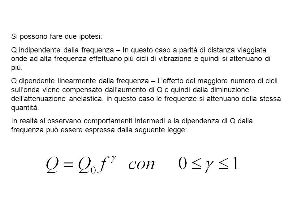 Si possono fare due ipotesi: Q indipendente dalla frequenza – In questo caso a parità di distanza viaggiata onde ad alta frequenza effettuano più cicl