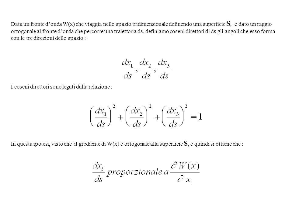 Data un fronte donda W(x) che viaggia nello spazio tridimensionale definendo una superficie S, e dato un raggio ortogonale al fronte donda che percorr