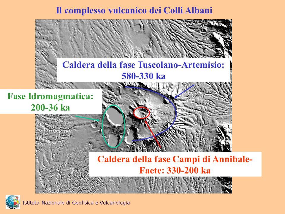Il complesso vulcanico dei Colli Albani Istituto Nazionale di Geofisica e Vulcanologia Caldera della fase Tuscolano-Artemisio: 580-330 ka Caldera dell