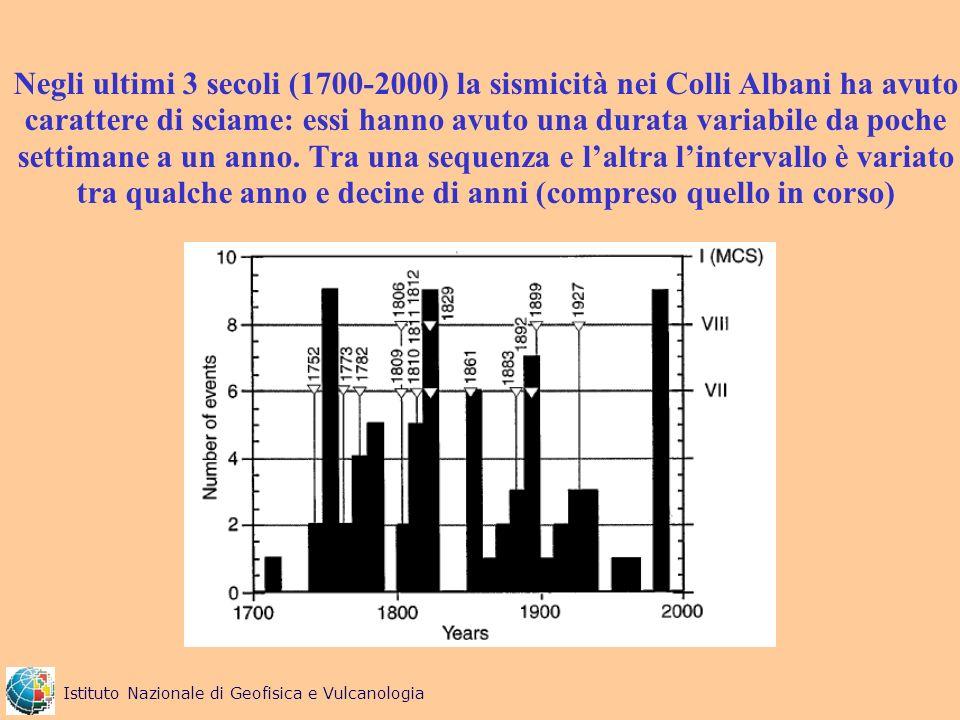Negli ultimi 3 secoli (1700-2000) la sismicità nei Colli Albani ha avuto carattere di sciame: essi hanno avuto una durata variabile da poche settimane