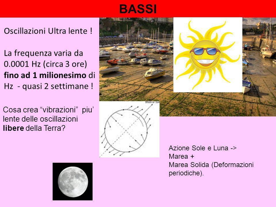 BASSI Azione Sole e Luna -> Marea + Marea Solida (Deformazioni periodiche).
