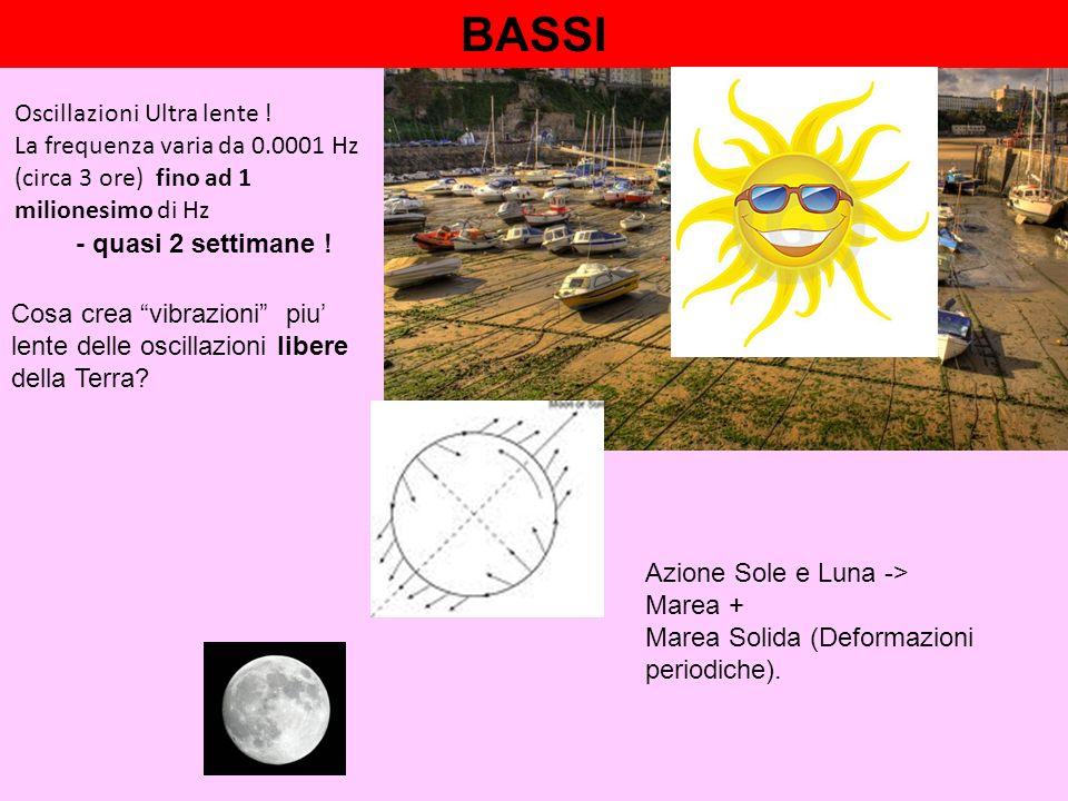 BASSI Azione Sole e Luna -> Marea + Marea Solida (Deformazioni periodiche). Se invece consideriamo la Terra perfettamente rigida essa subisce comunque