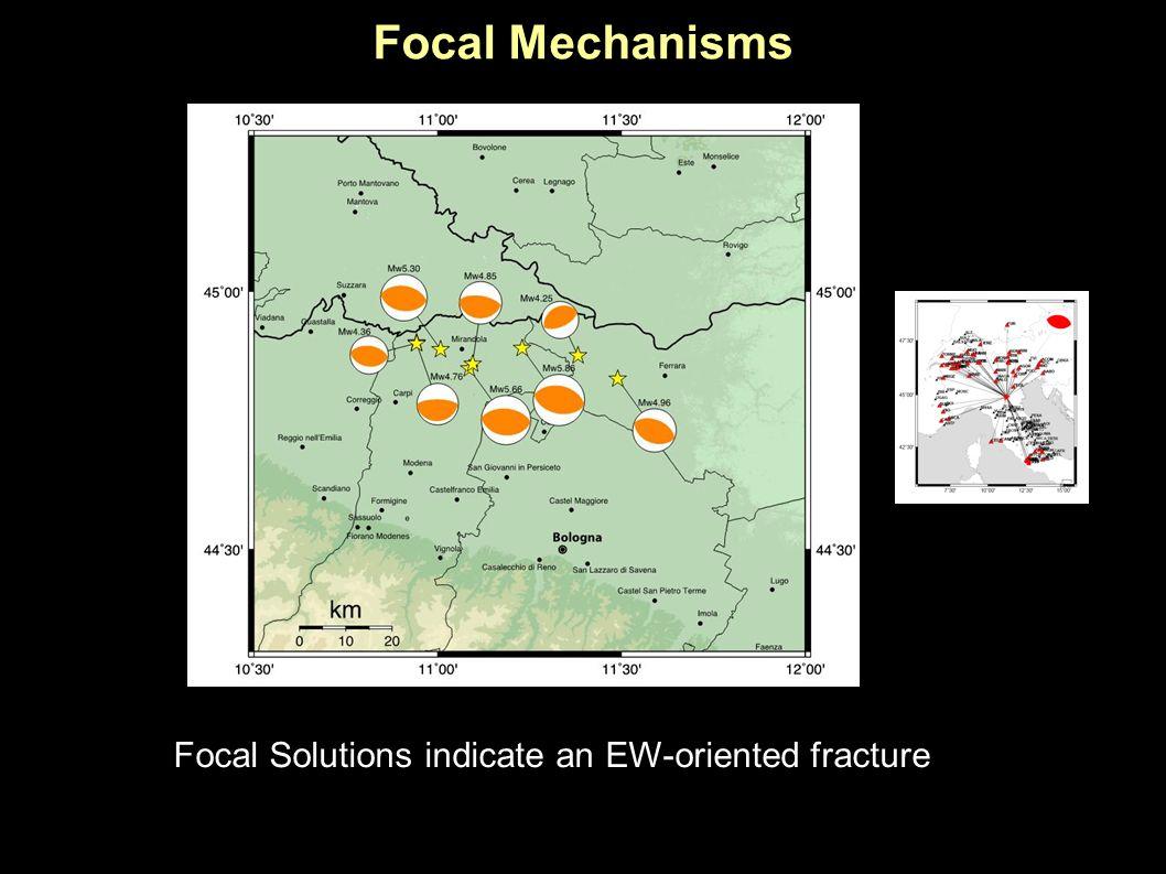 Focal Mechanisms Focal Solutions indicate an EW-oriented fracture