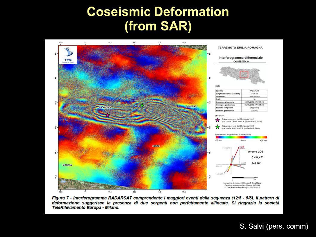Coseismic Deformation (from SAR) S. Salvi (pers. comm)