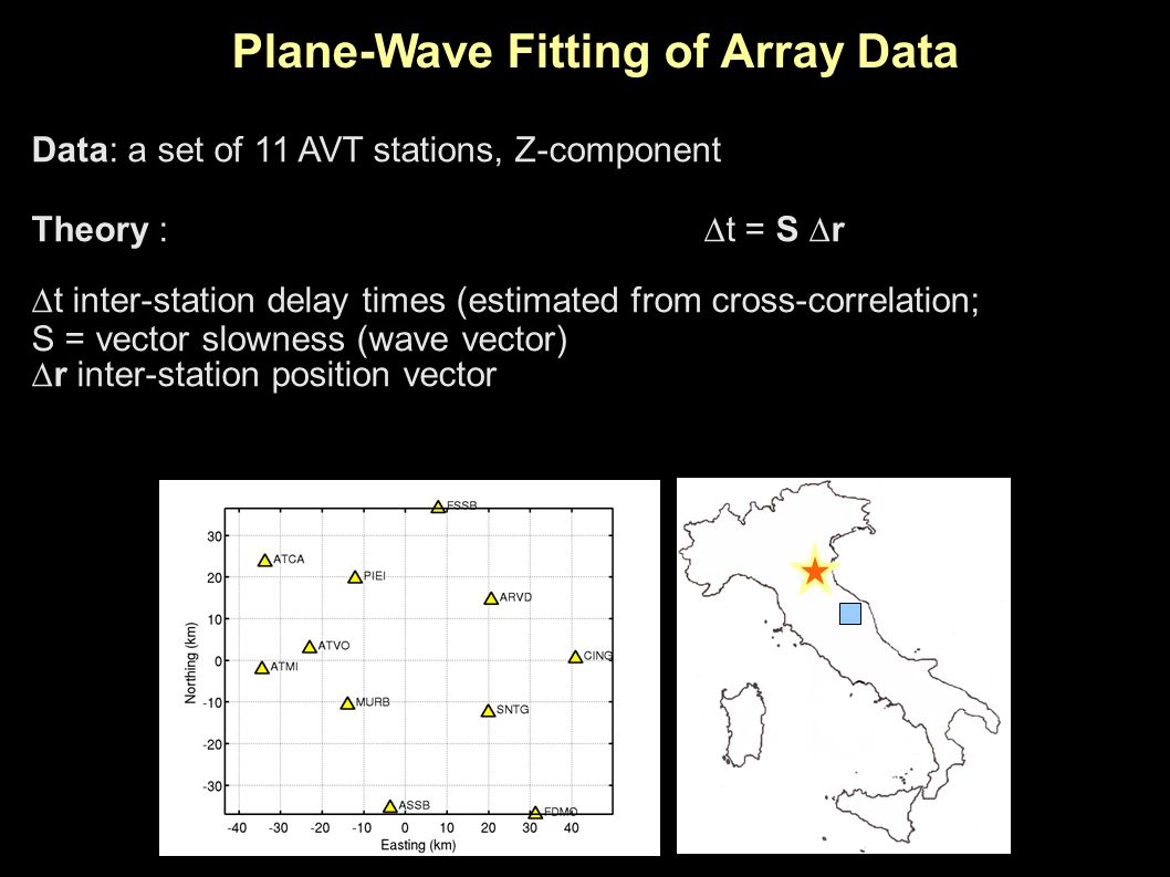 Plane-Wave Fitting of Array Data Data: a set of 11 AVT stations, Z-component Theory : t = S r t inter-station delay times (estimated from cross-correlation; S = vector slowness (wave vector) r inter-station position vector