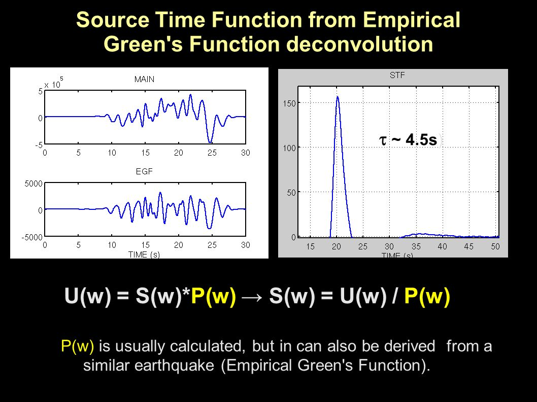 Source Time Function from Empirical Green s Function deconvolution U(w) = S(w)*P(w) S(w) = U(w) / P(w) P(w) is usually calculated, but in can also be derived from a similar earthquake (Empirical Green s Function).