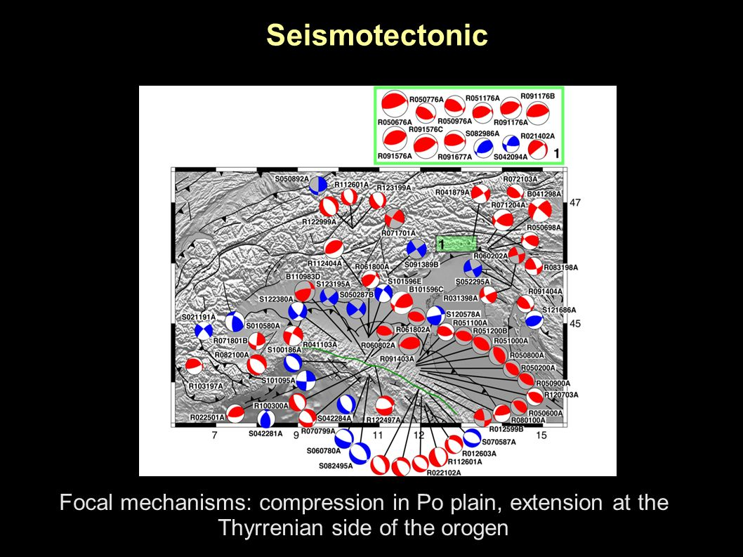 Seismotectonic Focal mechanisms: compression in Po plain, extension at the Thyrrenian side of the orogen