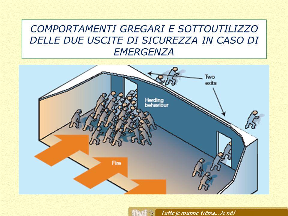 COMPORTAMENTI GREGARI E SOTTOUTILIZZO DELLE DUE USCITE DI SICUREZZA IN CASO DI EMERGENZA
