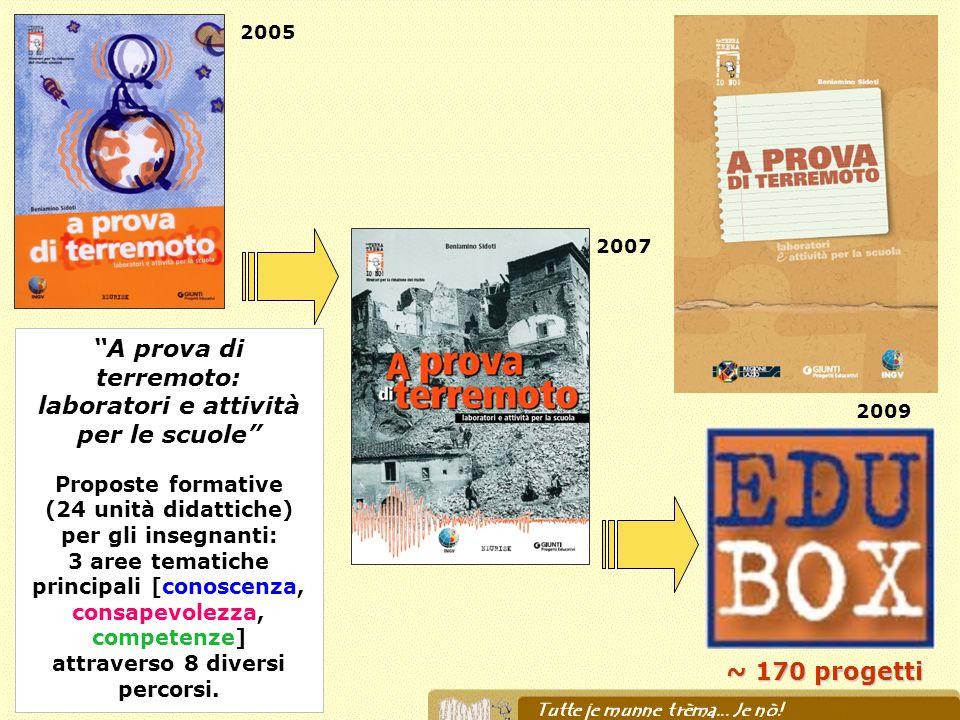 2005 2007 2009 A prova di terremoto: laboratori e attività per le scuole Proposte formative (24 unità didattiche) per gli insegnanti: 3 aree tematiche