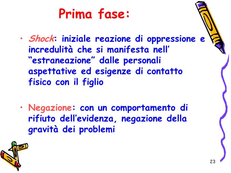 23 Prima fase: Shock: iniziale reazione di oppressione e incredulità che si manifesta nell estraneazione dalle personali aspettative ed esigenze di co