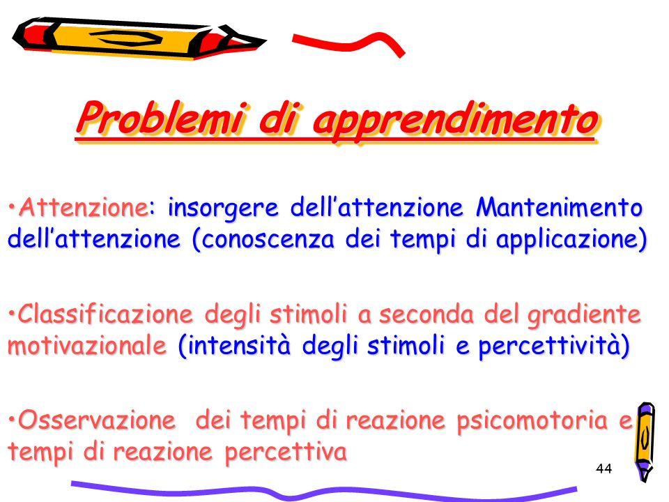 44 Problemi di apprendimento Attenzione: insorgere dellattenzione Mantenimento dellattenzione (conoscenza dei tempi di applicazione)Attenzione: insorg