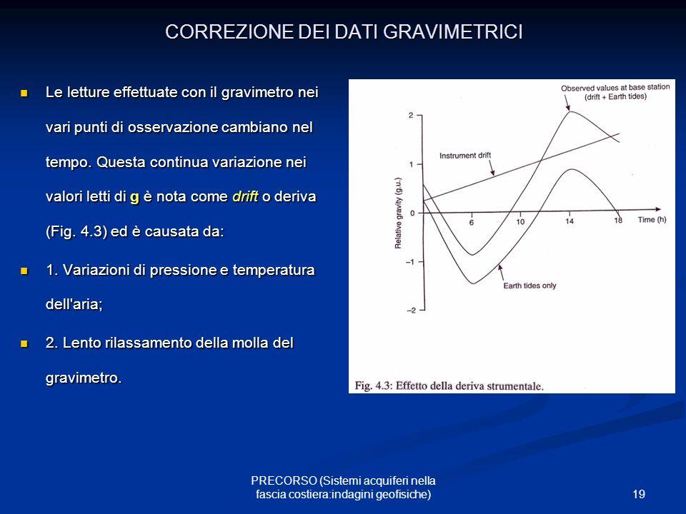 19 PRECORSO (Sistemi acquiferi nella fascia costiera:indagini geofisiche) CORREZIONE DEI DATI GRAVIMETRICI Le letture effettuate con il gravimetro nei vari punti di osservazione cambiano nel tempo.