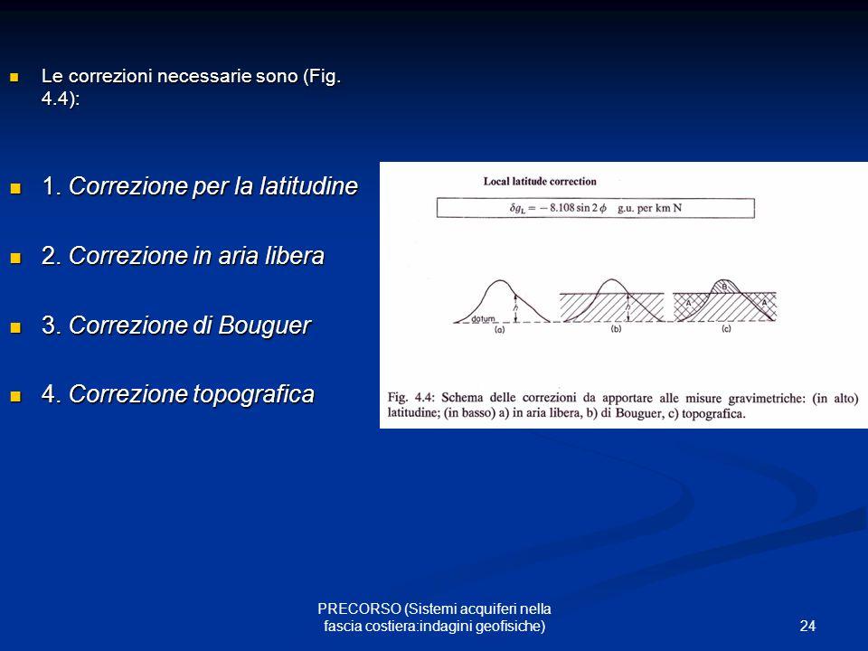 24 PRECORSO (Sistemi acquiferi nella fascia costiera:indagini geofisiche) Le correzioni necessarie sono (Fig.