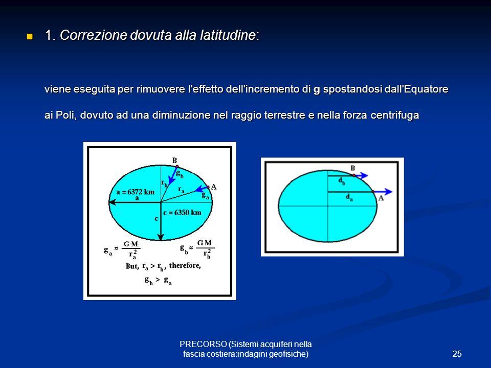 25 PRECORSO (Sistemi acquiferi nella fascia costiera:indagini geofisiche) 1.
