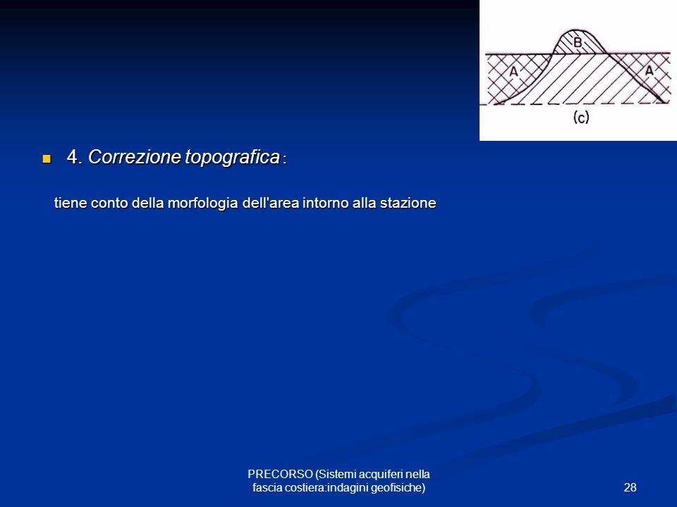 28 PRECORSO (Sistemi acquiferi nella fascia costiera:indagini geofisiche) 4.