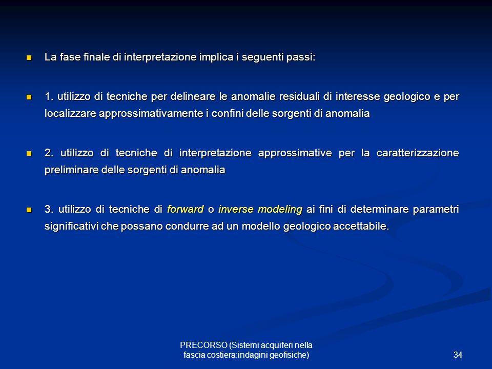 34 PRECORSO (Sistemi acquiferi nella fascia costiera:indagini geofisiche) La fase finale di interpretazione implica i seguenti passi: La fase finale di interpretazione implica i seguenti passi: 1.
