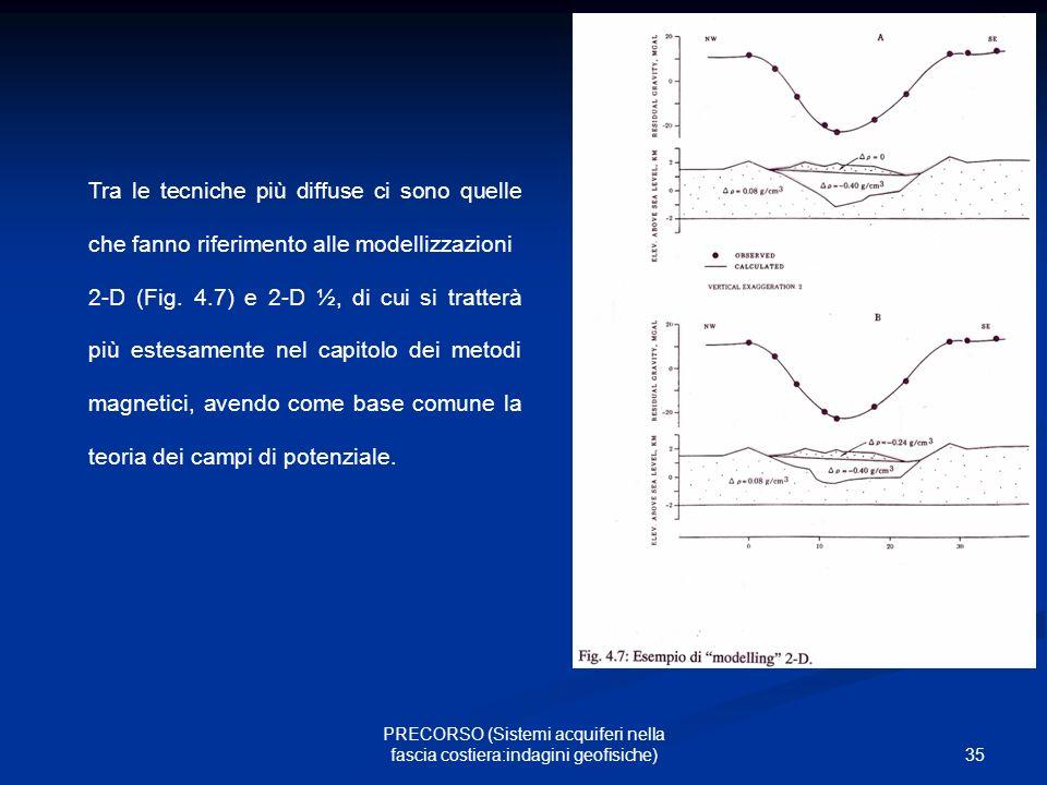 35 PRECORSO (Sistemi acquiferi nella fascia costiera:indagini geofisiche) Tra le tecniche più diffuse ci sono quelle che fanno riferimento alle modellizzazioni 2-D (Fig.