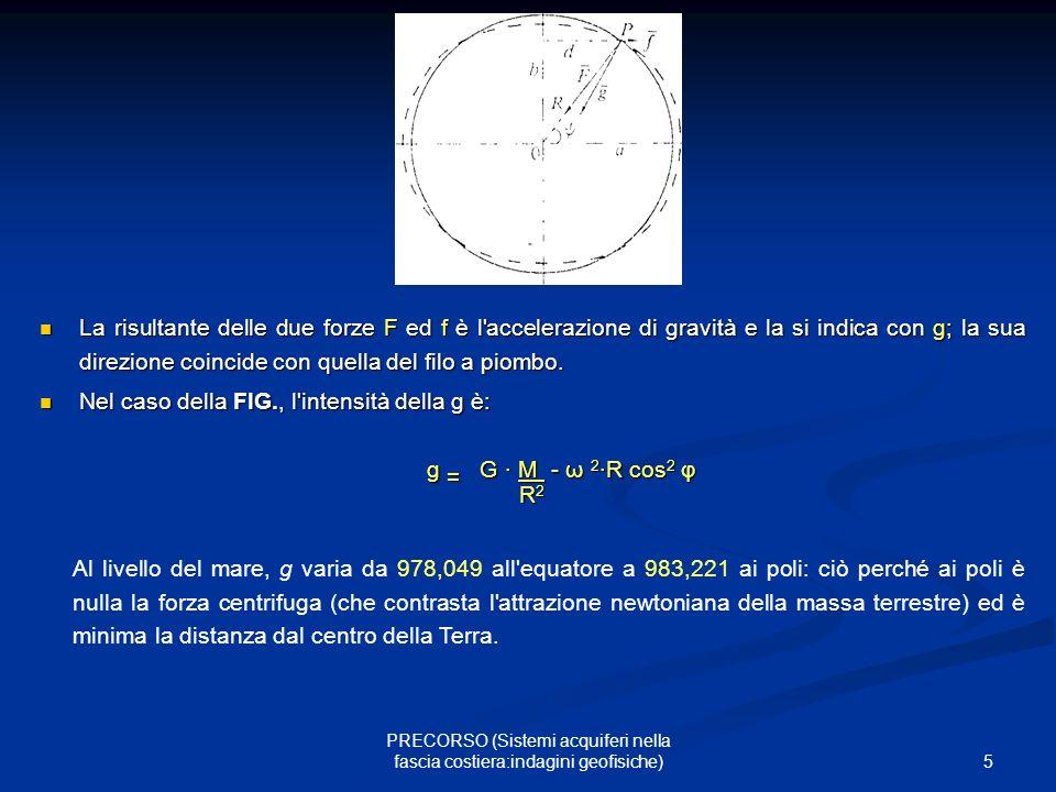 5 La risultante delle due forze F ed f è l accelerazione di gravità e la si indica con g; la sua direzione coincide con quella del filo a piombo.