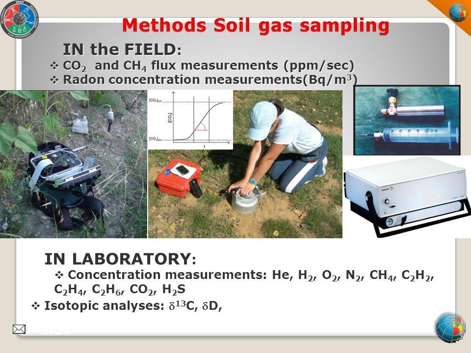 INGV INGV - Istituto Nazionale di Geofisica e Vulcanologia IN the FIELD : CO 2 and CH 4 flux measurements (ppm/sec) CO 2 and CH 4 flux measurements (p