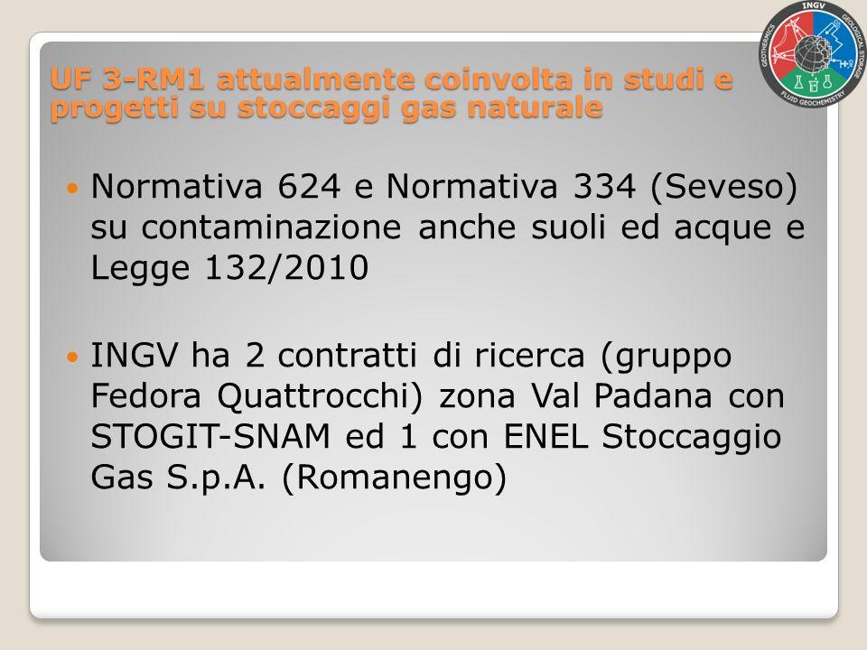 Normativa 624 e Normativa 334 (Seveso) su contaminazione anche suoli ed acque e Legge 132/2010 INGV ha 2 contratti di ricerca (gruppo Fedora Quattrocc