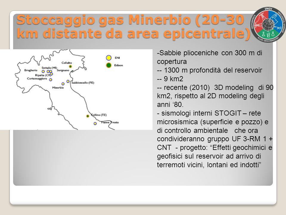 Stoccaggio gas Minerbio (20-30 km distante da area epicentrale) -Sabbie plioceniche con 300 m di copertura -- 1300 m profondità del reservoir -- 9 km2