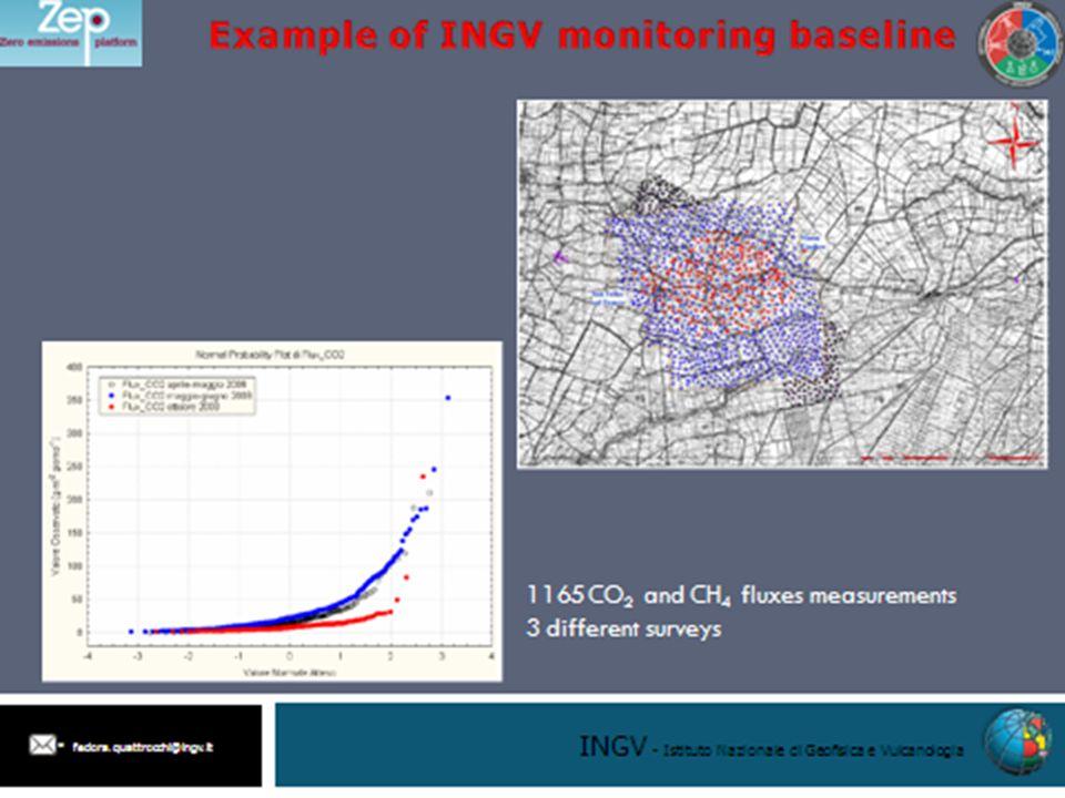 Aree di misura dei gas nei suoli Aree in cui sono state ripetute misure di flusso e di concentrazione dei gas nei suoli