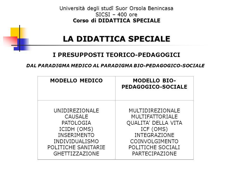 Università degli studî Suor Orsola Benincasa SICSI – 400 ore Corso di DIDATTICA SPECIALE LA DIDATTICA SPECIALE I PRESUPPOSTI TEORICO-PEDAGOGICI DAL PA