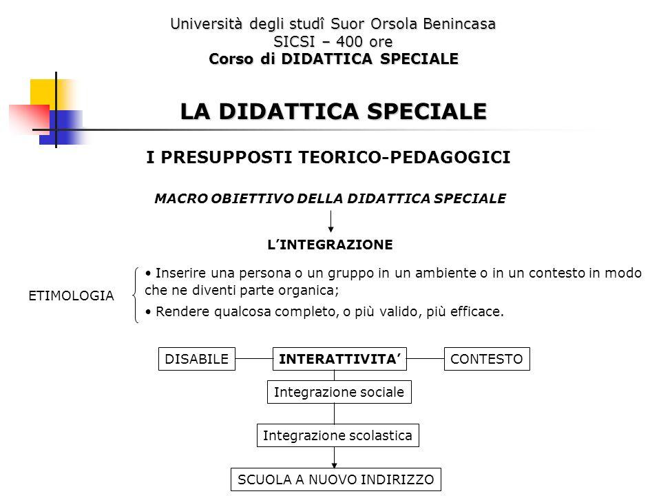 Università degli studî Suor Orsola Benincasa SICSI – 400 ore Corso di DIDATTICA SPECIALE LA DIDATTICA SPECIALE I PRESUPPOSTI TEORICO-PEDAGOGICI MACRO