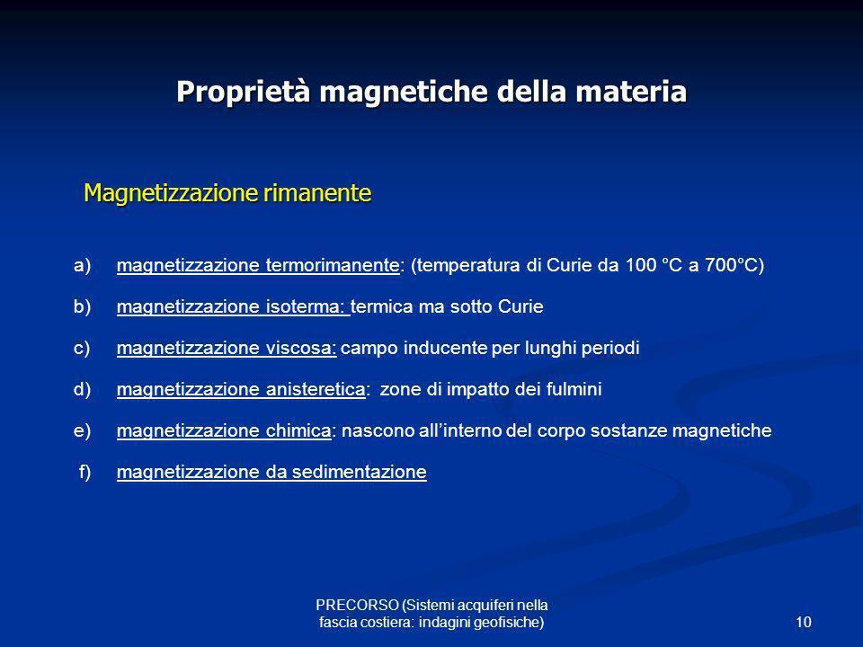 10 PRECORSO (Sistemi acquiferi nella fascia costiera: indagini geofisiche) Proprietà magnetiche della materia Magnetizzazione rimanente a)magnetizzazi