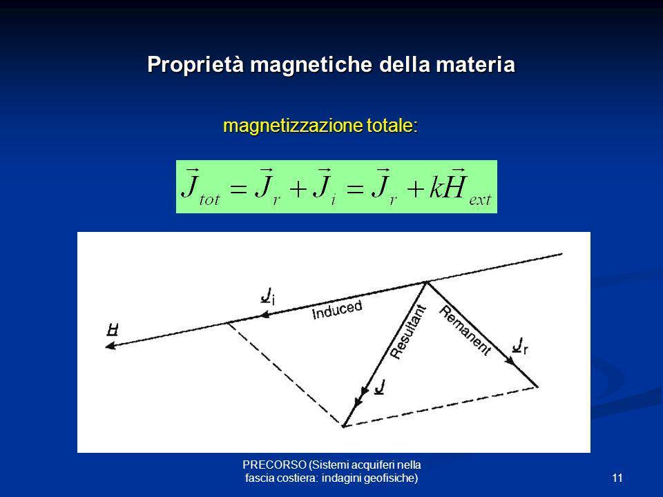 11 PRECORSO (Sistemi acquiferi nella fascia costiera: indagini geofisiche) Proprietà magnetiche della materia magnetizzazione totale: