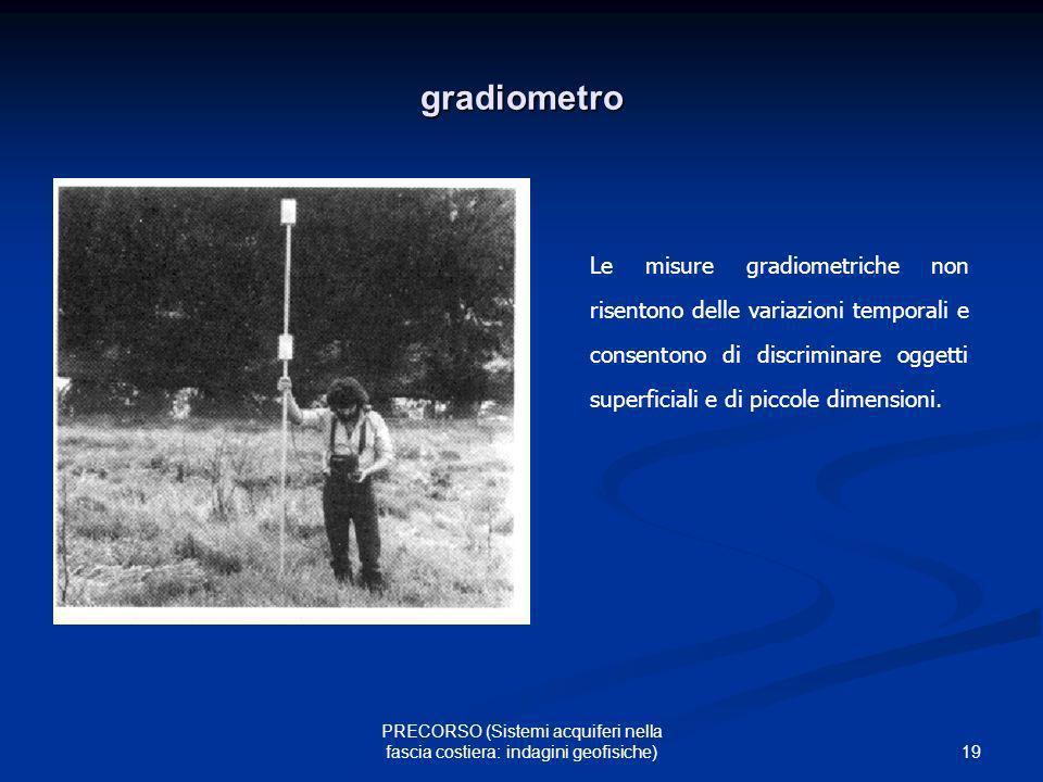 19 PRECORSO (Sistemi acquiferi nella fascia costiera: indagini geofisiche) gradiometro Le misure gradiometriche non risentono delle variazioni tempora