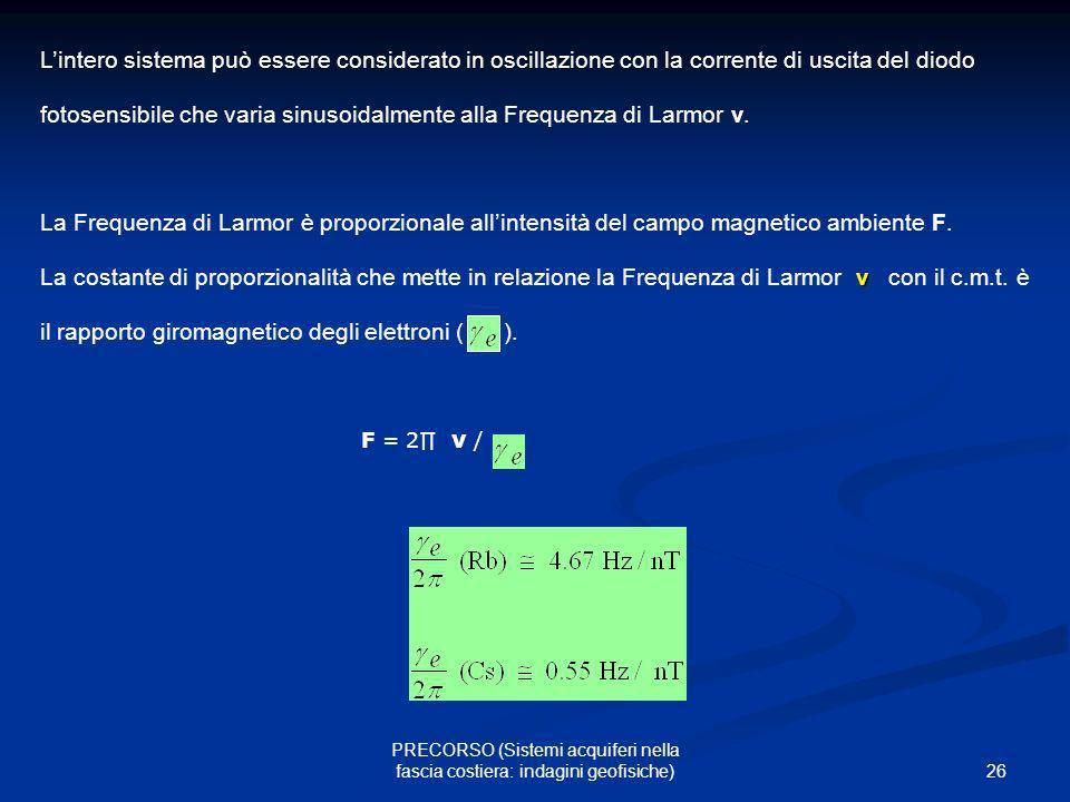 26 PRECORSO (Sistemi acquiferi nella fascia costiera: indagini geofisiche) Lintero sistema può essere considerato in oscillazione con la corrente di u