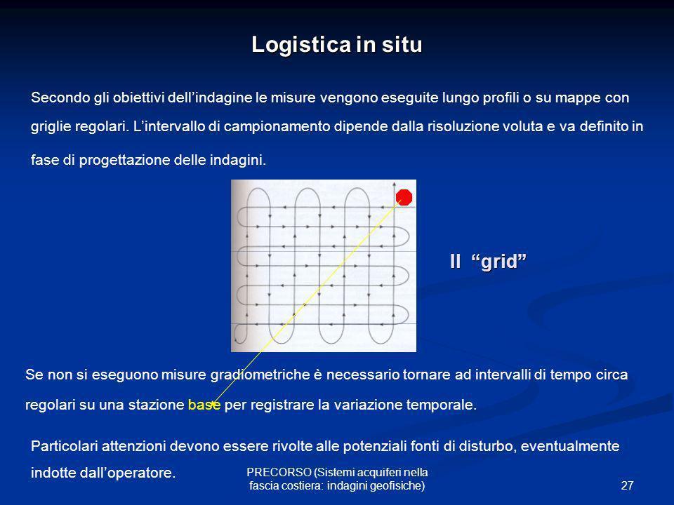 27 PRECORSO (Sistemi acquiferi nella fascia costiera: indagini geofisiche) Logistica in situ Secondo gli obiettivi dellindagine le misure vengono eseg