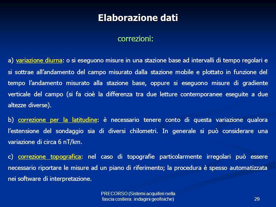 29 PRECORSO (Sistemi acquiferi nella fascia costiera: indagini geofisiche) Elaborazione dati correzioni: a) variazione diurna: o si eseguono misure in