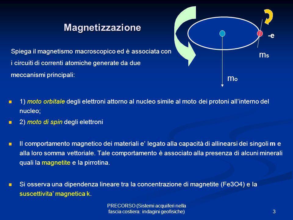 4 PRECORSO (Sistemi acquiferi nella fascia costiera: indagini geofisiche) Magnetizzazione indotta e rimanente magnetizzazione indotta La magnetizzazione indotta Ji decade a zero se il materiale è posto in un ambiente libero da campo magnetico esterno.
