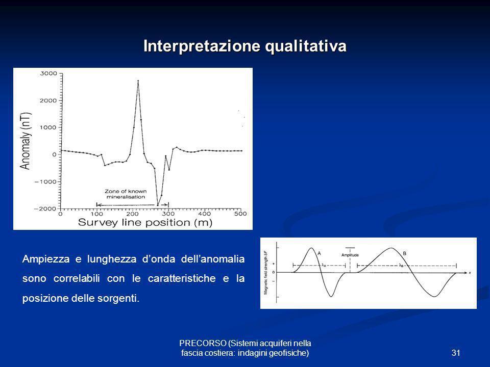 31 PRECORSO (Sistemi acquiferi nella fascia costiera: indagini geofisiche) Interpretazione qualitativa rappresentazione su mappe e profili: Ampiezza e