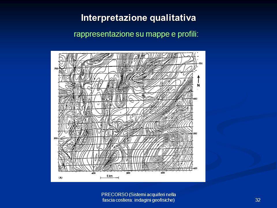 32 PRECORSO (Sistemi acquiferi nella fascia costiera: indagini geofisiche) Interpretazione qualitativa rappresentazione su mappe e profili: