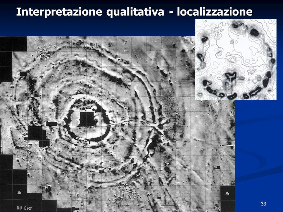 33 PRECORSO (Sistemi acquiferi nella fascia costiera: indagini geofisiche) Interpretazione qualitativa - localizzazione