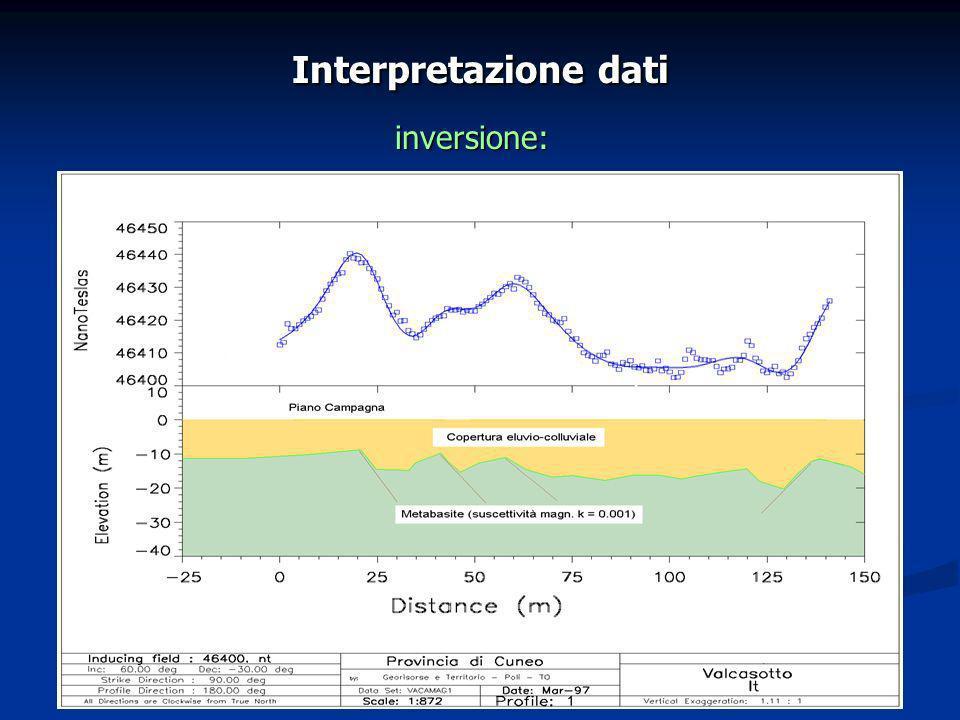 38 PRECORSO (Sistemi acquiferi nella fascia costiera: indagini geofisiche) Interpretazione dati inversione:
