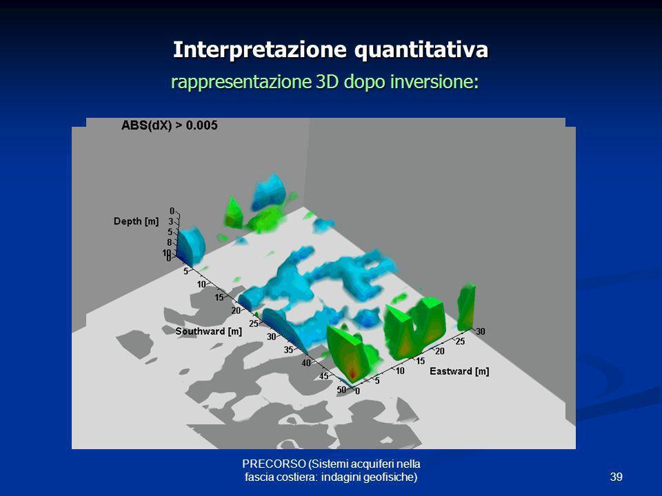 39 PRECORSO (Sistemi acquiferi nella fascia costiera: indagini geofisiche) Interpretazione quantitativa rappresentazione 3D dopo inversione:
