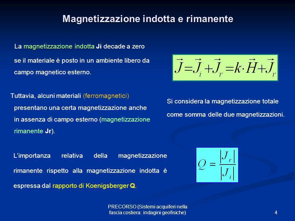 4 PRECORSO (Sistemi acquiferi nella fascia costiera: indagini geofisiche) Magnetizzazione indotta e rimanente magnetizzazione indotta La magnetizzazio